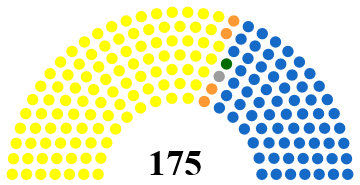 File:The Andhra Pradesh Legislative Assembly png - Wikimedia Commons