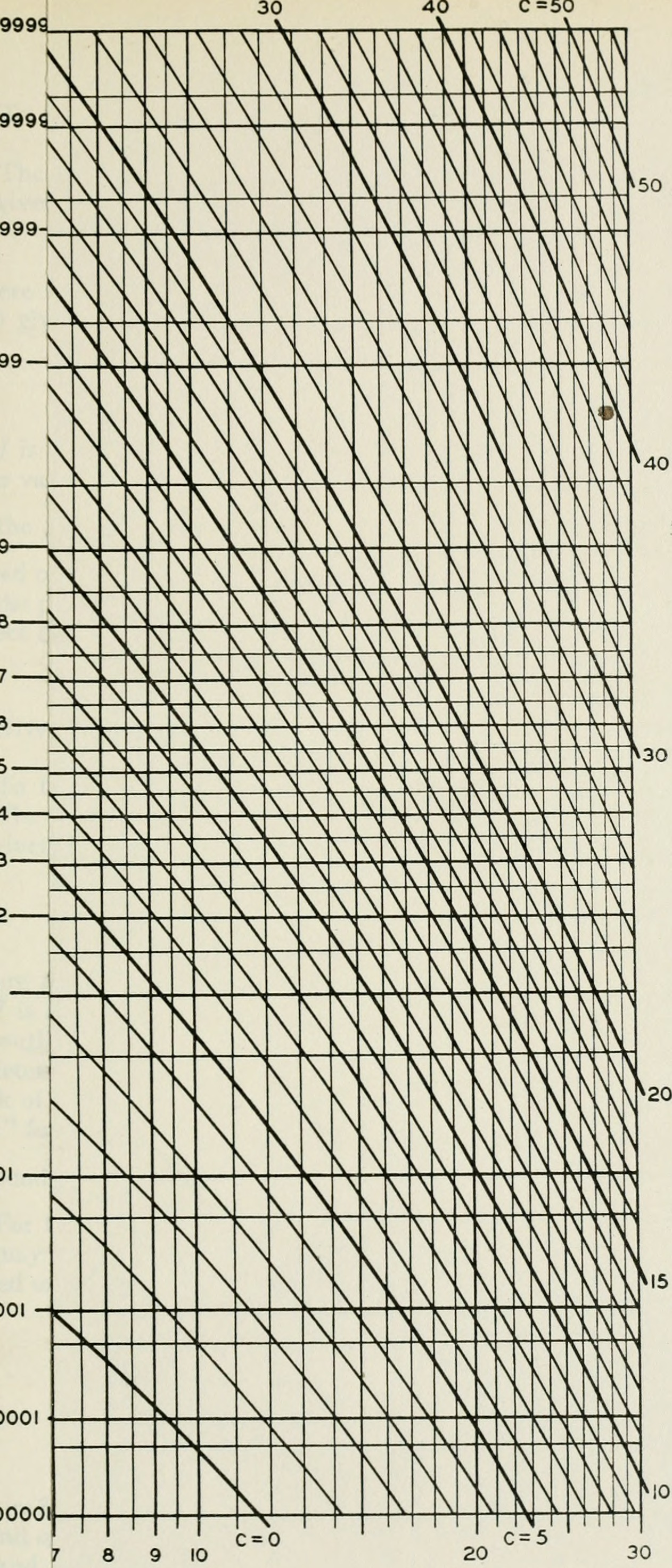 Mm To Fraction Chart: The Bell System technical journal (1922) (14569403148).jpg ,Chart