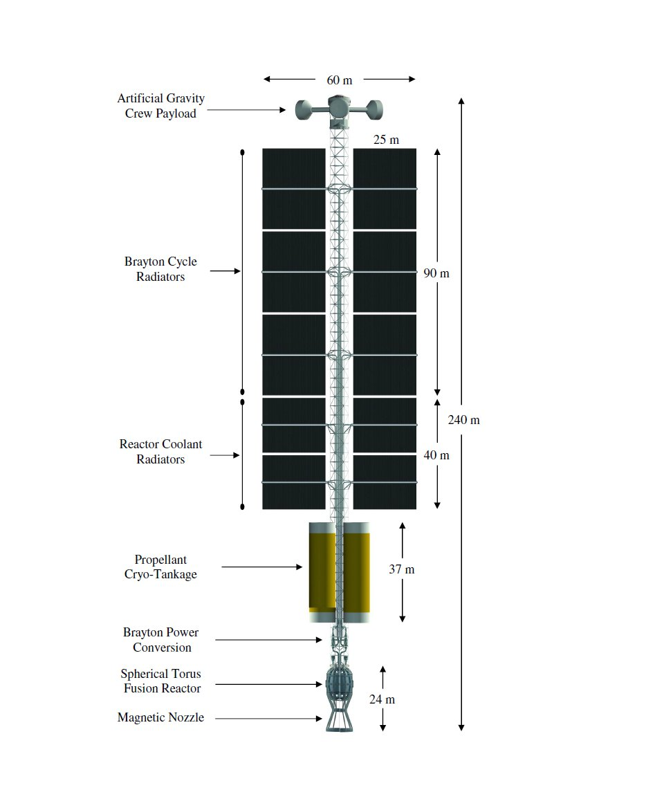 Filethe Discovery Ii Top View And Labeled Wikipedia Diagram Of The Spacecraft Showing Location
