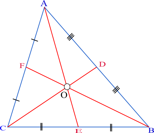File:Triangle.Centroid.Median.png
