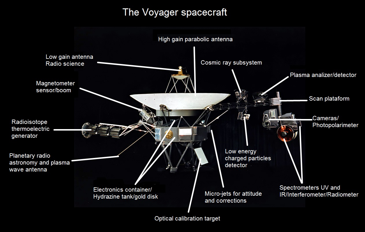 voyager 1 dimensions - photo #22