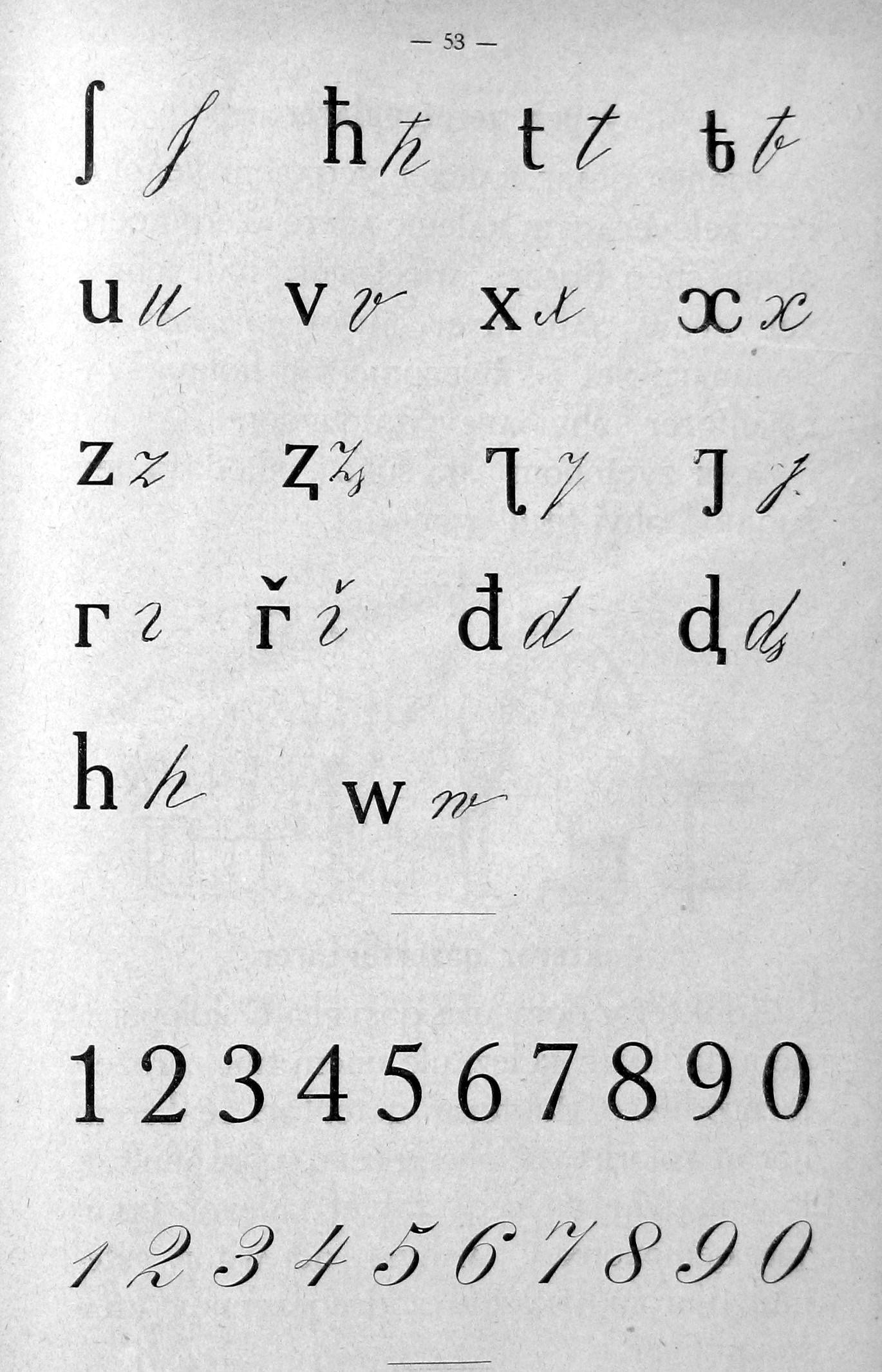 adyge alphabet 1927 (2).jpg