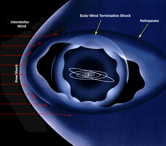 Файл:Heliopause diagram.png