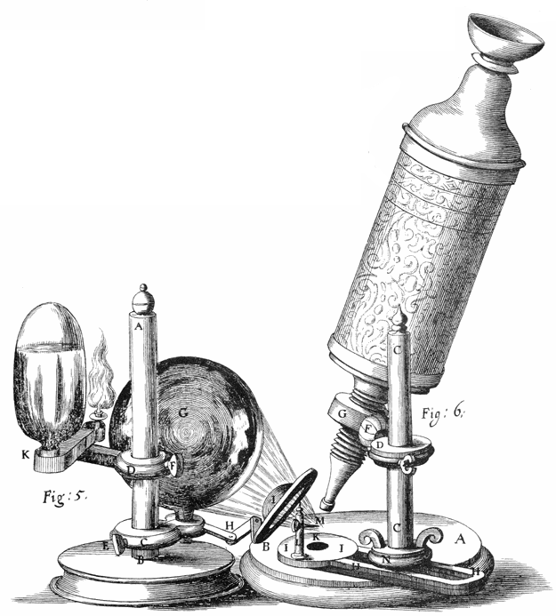 The light from an oil lamp (K) was focused on the specimen (M) with the help of a water-filled sphere (G).