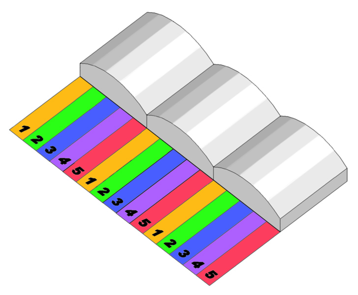 diagram showing lenticular printing image interlacing