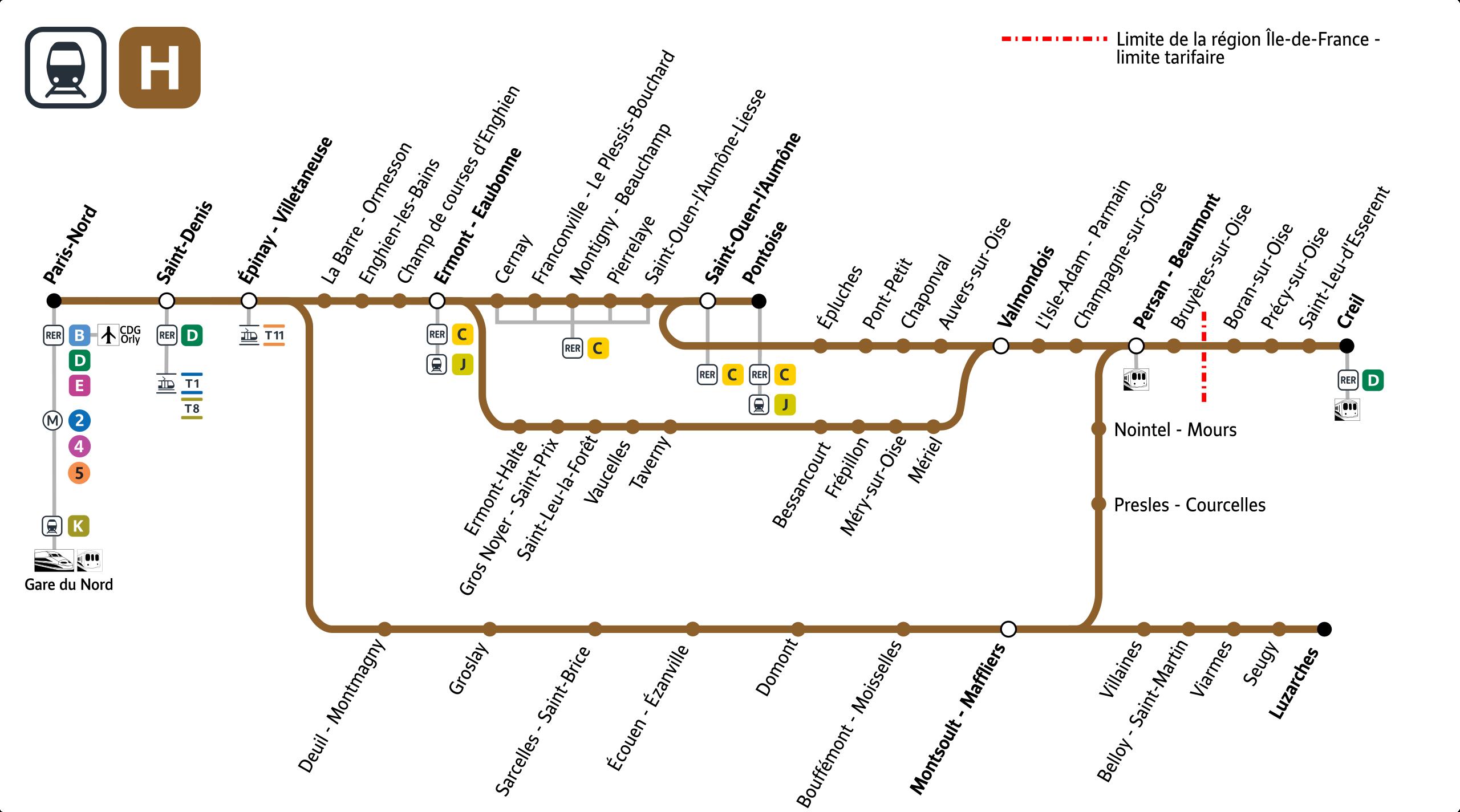 horaire train ligne h