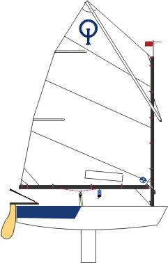 https://upload.wikimedia.org/wikipedia/commons/c/c2/Optimist_%28dinghy%29.JPG