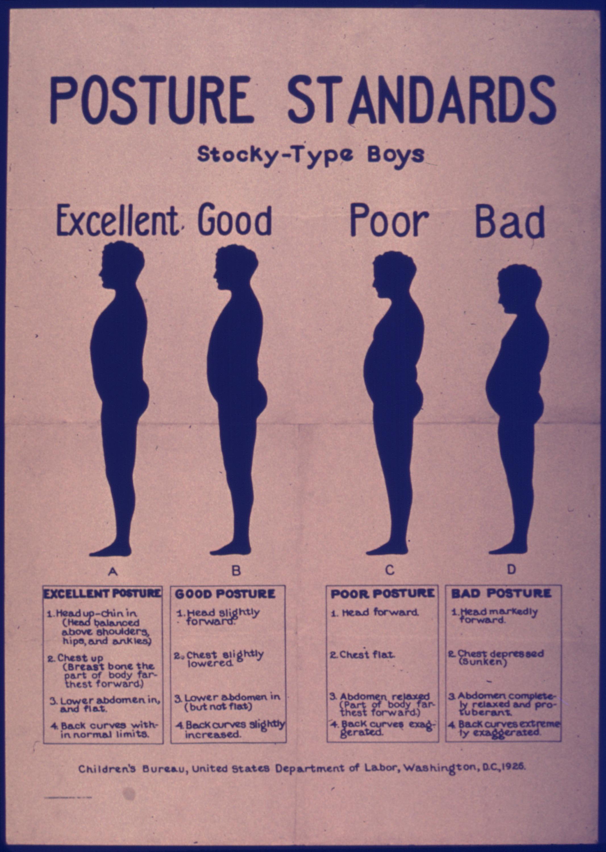 File:POSTURE STANDARDS. STOCKY-TYPE BOYS - NARA - 515197