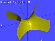 马鞍面,即双曲抛物面。从马鞍面原点出发,在x方向上为稳定平衡,在y方向上为不稳定平衡。
