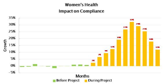 Adherence medicine wikipedia womens health i o cg malvernweather Gallery