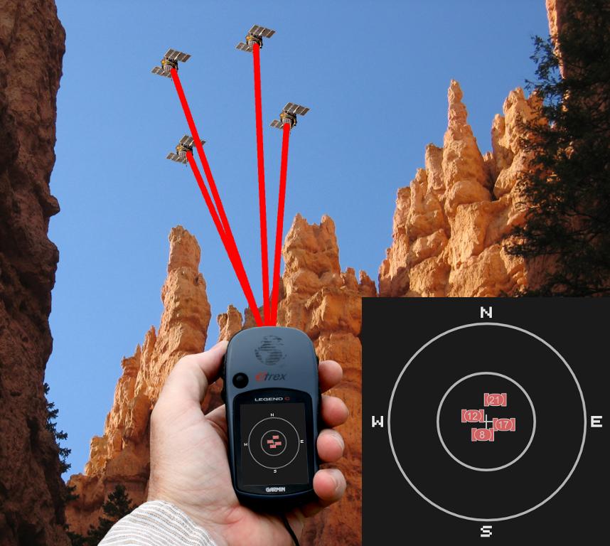 Schlechte GPS Empfangsbedingungen
