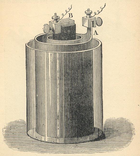 Bunsen Cell Wikipedia