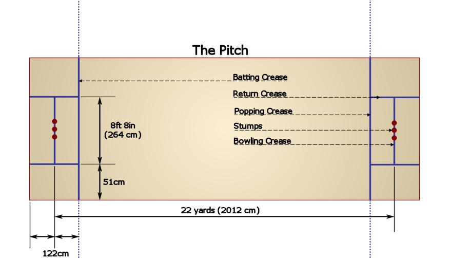 new rules of measurement 3 pdf
