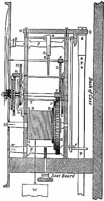 EB1911 - Clock - Fig. 3.—Section of House Clock.jpg