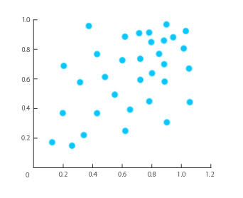 File:Example of Scatter Plot.jpg