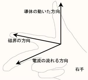 フレミング 左手 の 法則