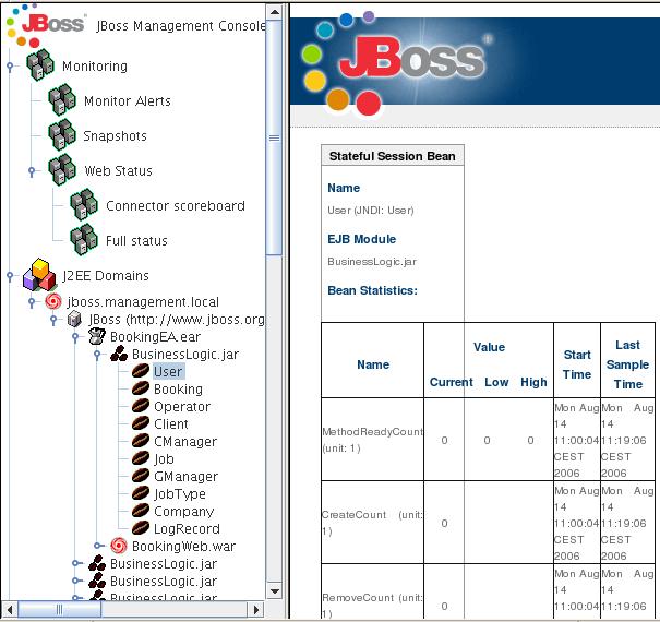 La console d'administration de JBoss