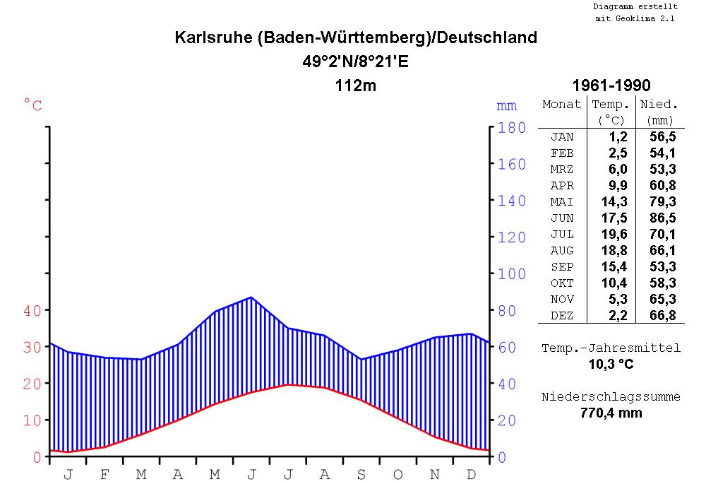 baden baden deutschland wikipedia