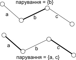 matching in graph theory pdf