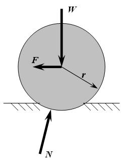 Rullmotst 229 Nd Wikipedia