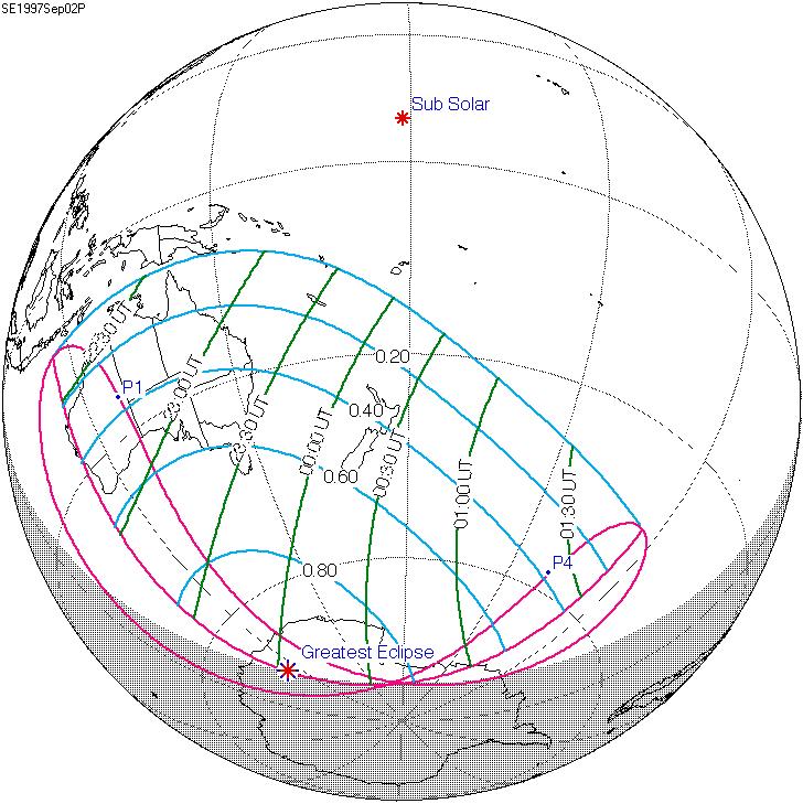 Solar eclipse of September 2, 1997 - Wikipedia