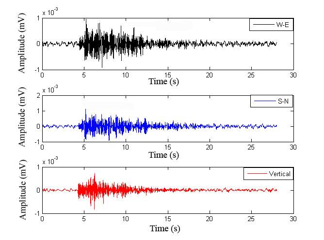 ondas sismicas yahoo dating