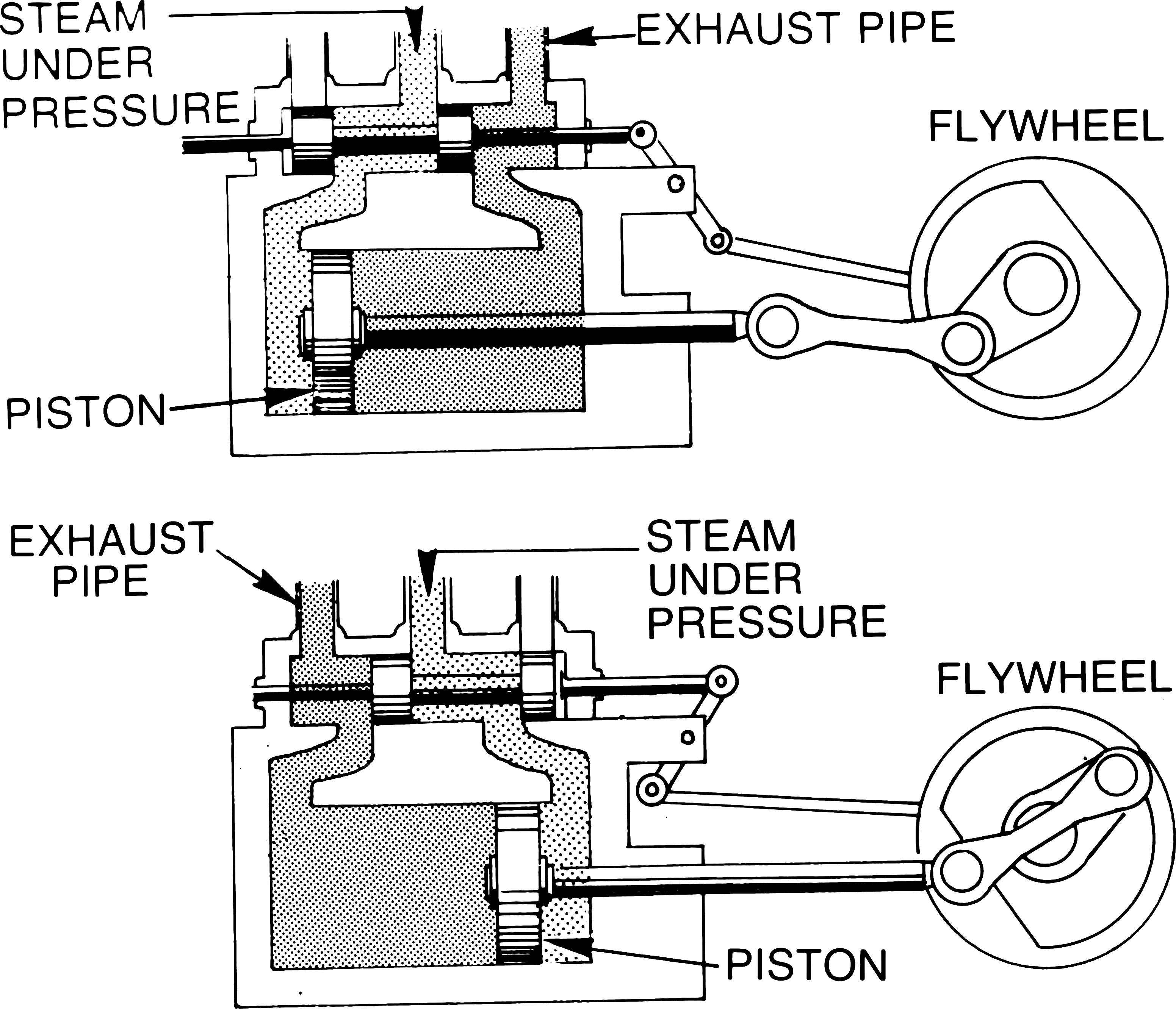 File:Steam engine (PSF).png - Wikimedia Commons