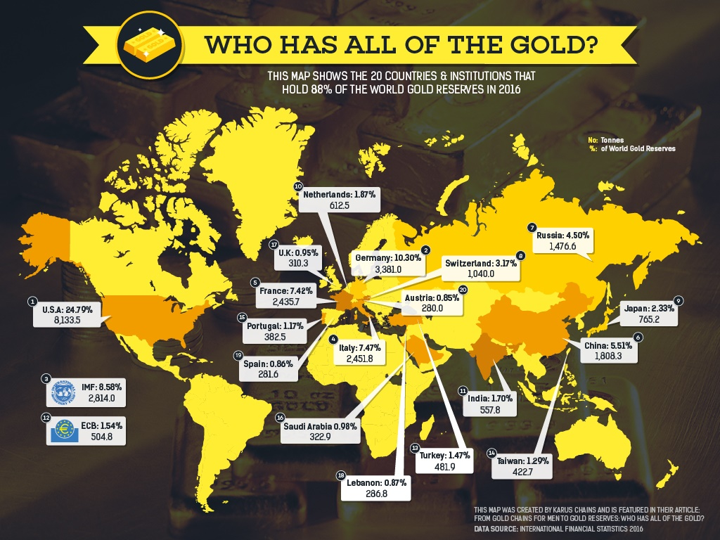 Filethese 20 countries hold 88 of the worlds gold reservesg filethese 20 countries hold 88 of the worlds gold reservesg gumiabroncs Images