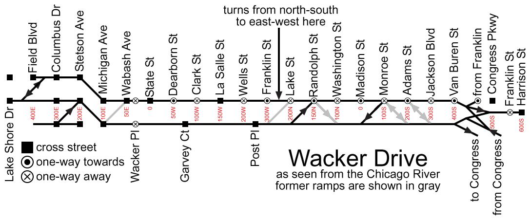 File:Wacker Drive side view.png - Wikimedia Commons