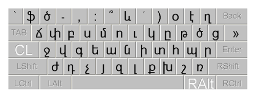 Армянская раскладка клавиатуры