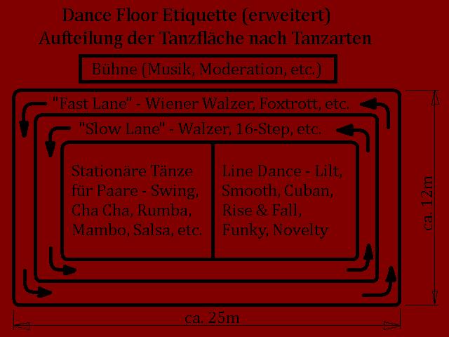 Dance-Floor-Etiquette-erweitert-AST.png