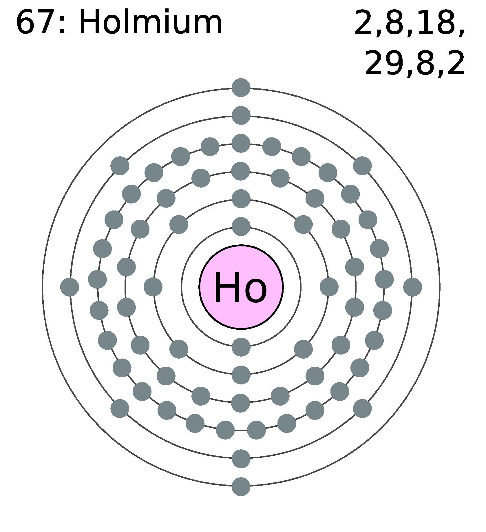 holmium  ponomareva  7period