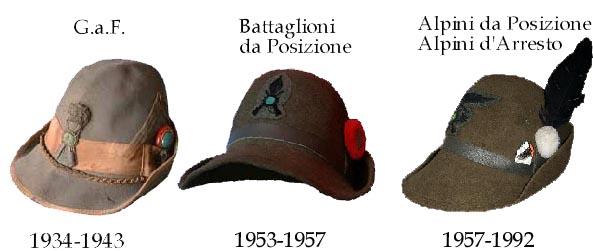 Battaglione alpini