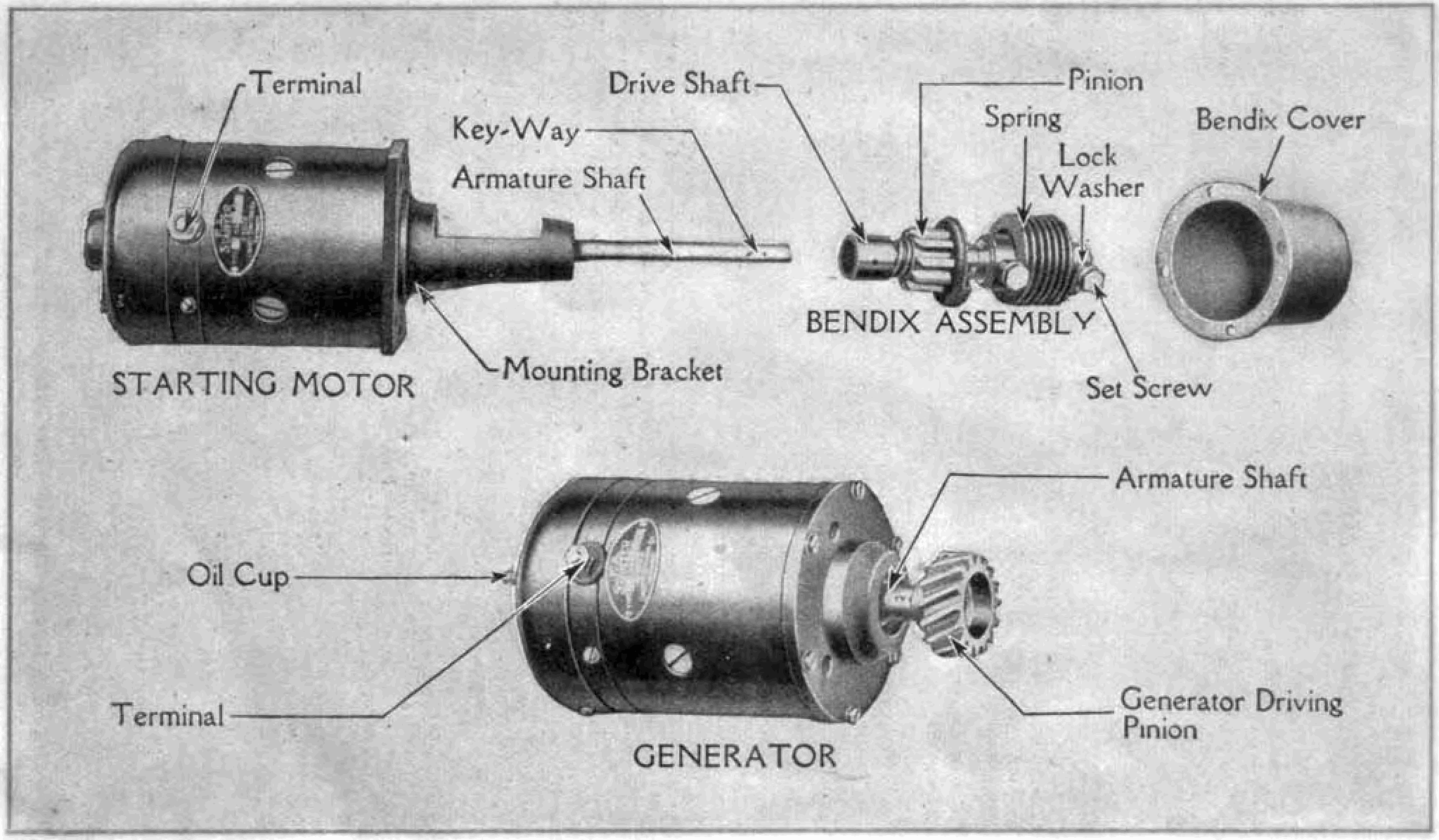Who Invented The Electric Car Starter