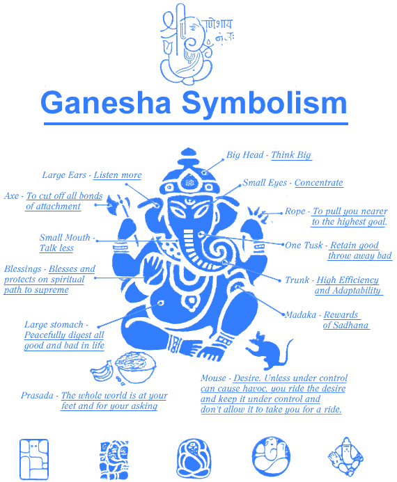 The four main paths of yoga and their definitions