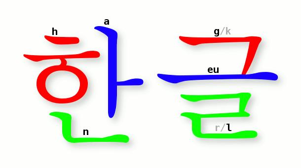 Aprendendo Hangul #25 Número De Consoantes E Vogais