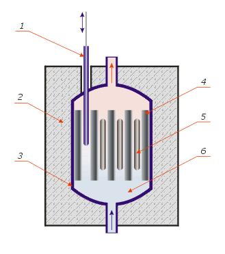 гетерогенного реактора на