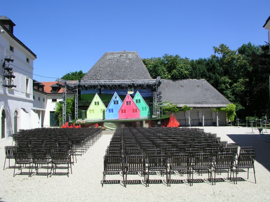 Schlosshof Rothmhle Programm, Kontakt- und