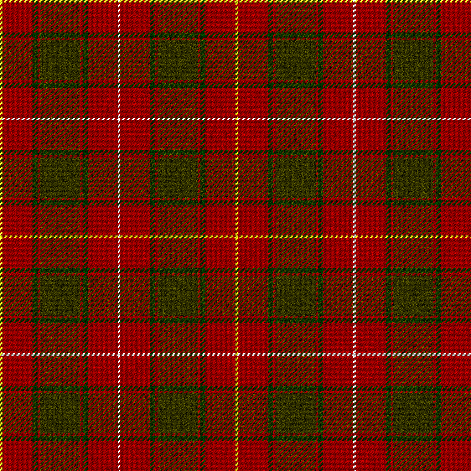 What Is A Tartan Interesting Of Red and Green Tartan Plaid Photo