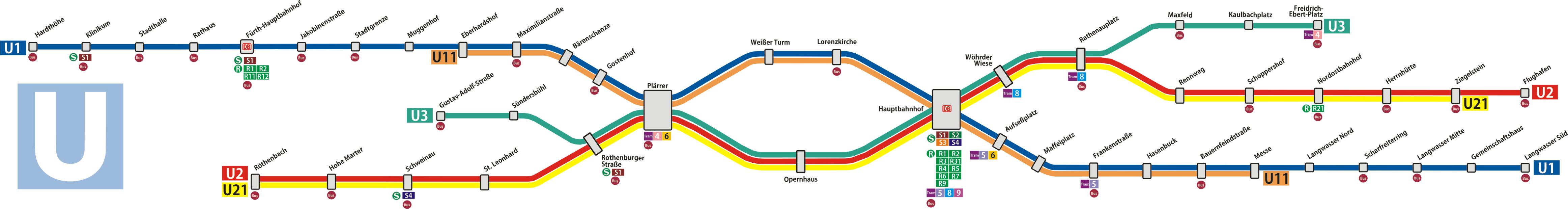 u Bahn Map Nuremberg Nuremberg Nürnberg U-bahn
