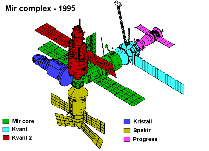 large space station mir diagram - photo #25