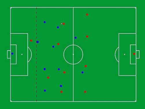 Regla del offside taringa for Cuando es fuera de lugar en un partido de futbol