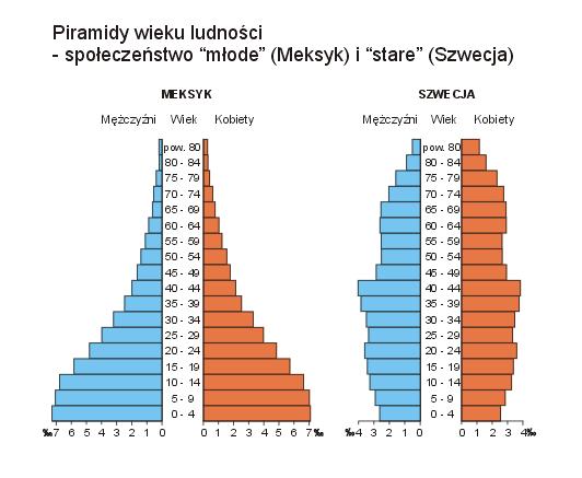 Image Result For Polska Portugalia