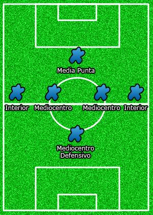 Image Result For El Futbol Defensa Libre