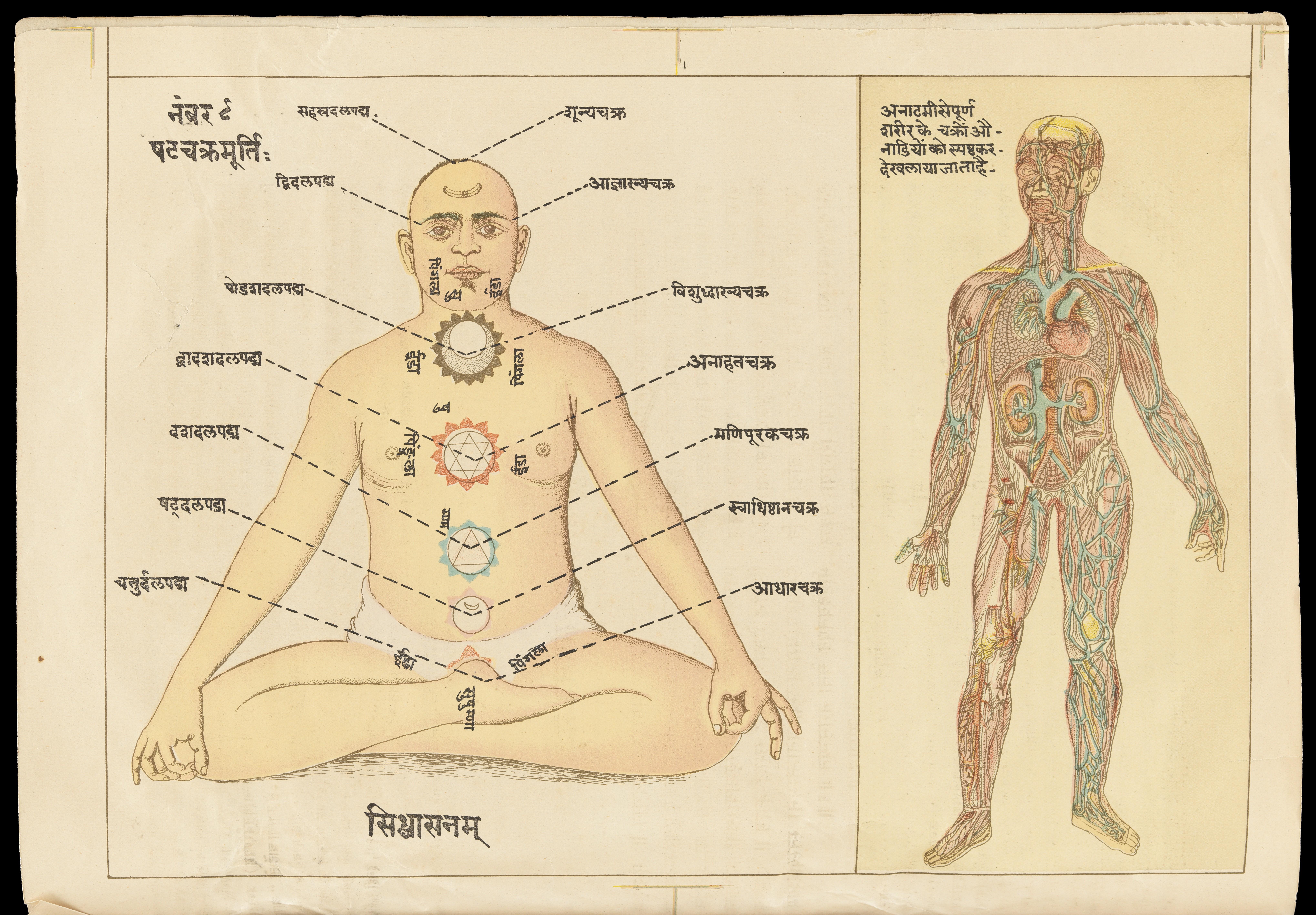 Yoga Yajnavalkya - Wikiwand
