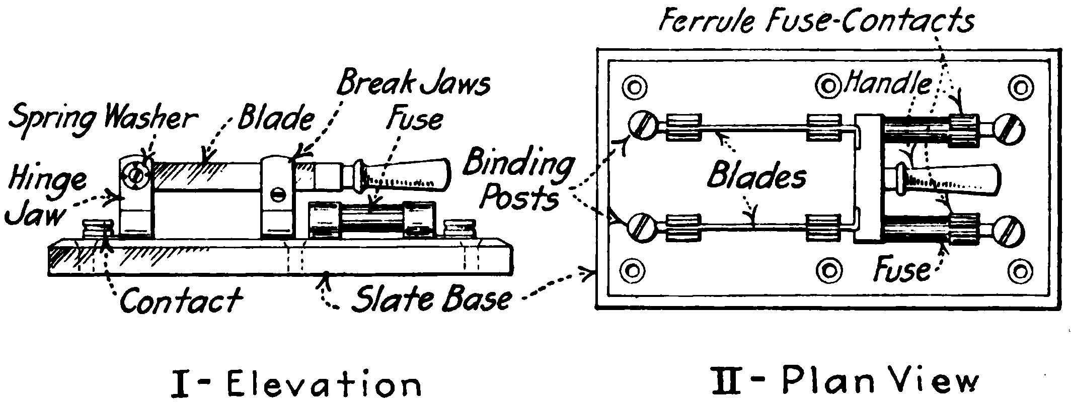 File:Two pole knife switch.png - Wikimedia Commons