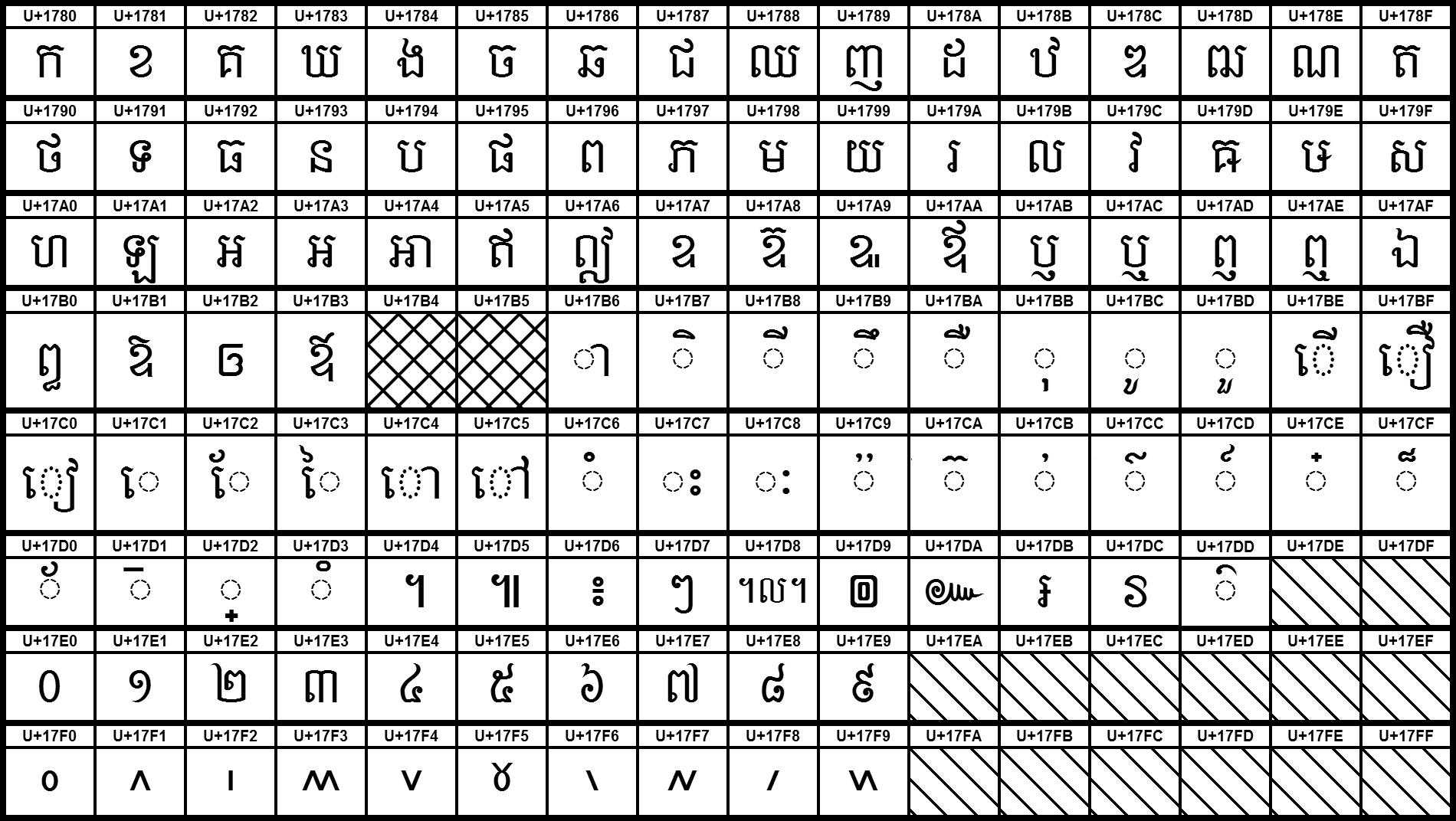 Alter Name Thailands 4 Buchstaben