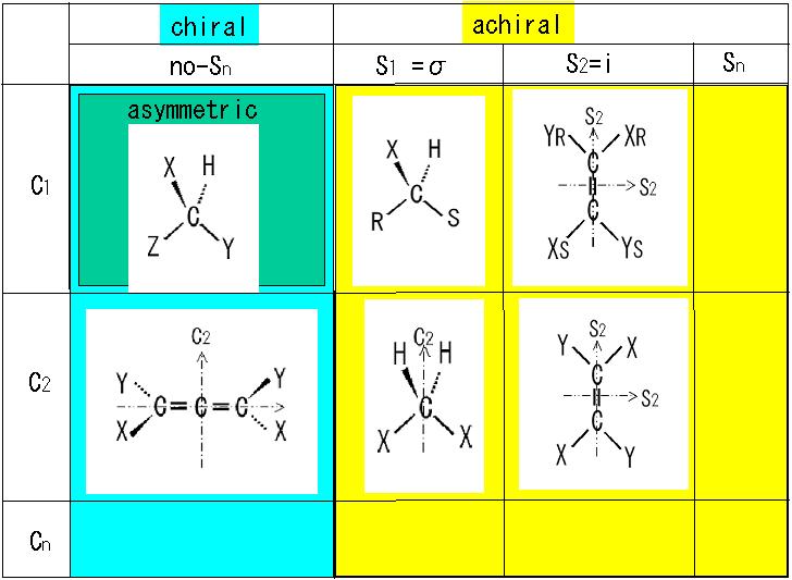 Optische Isomerie Wikipedia