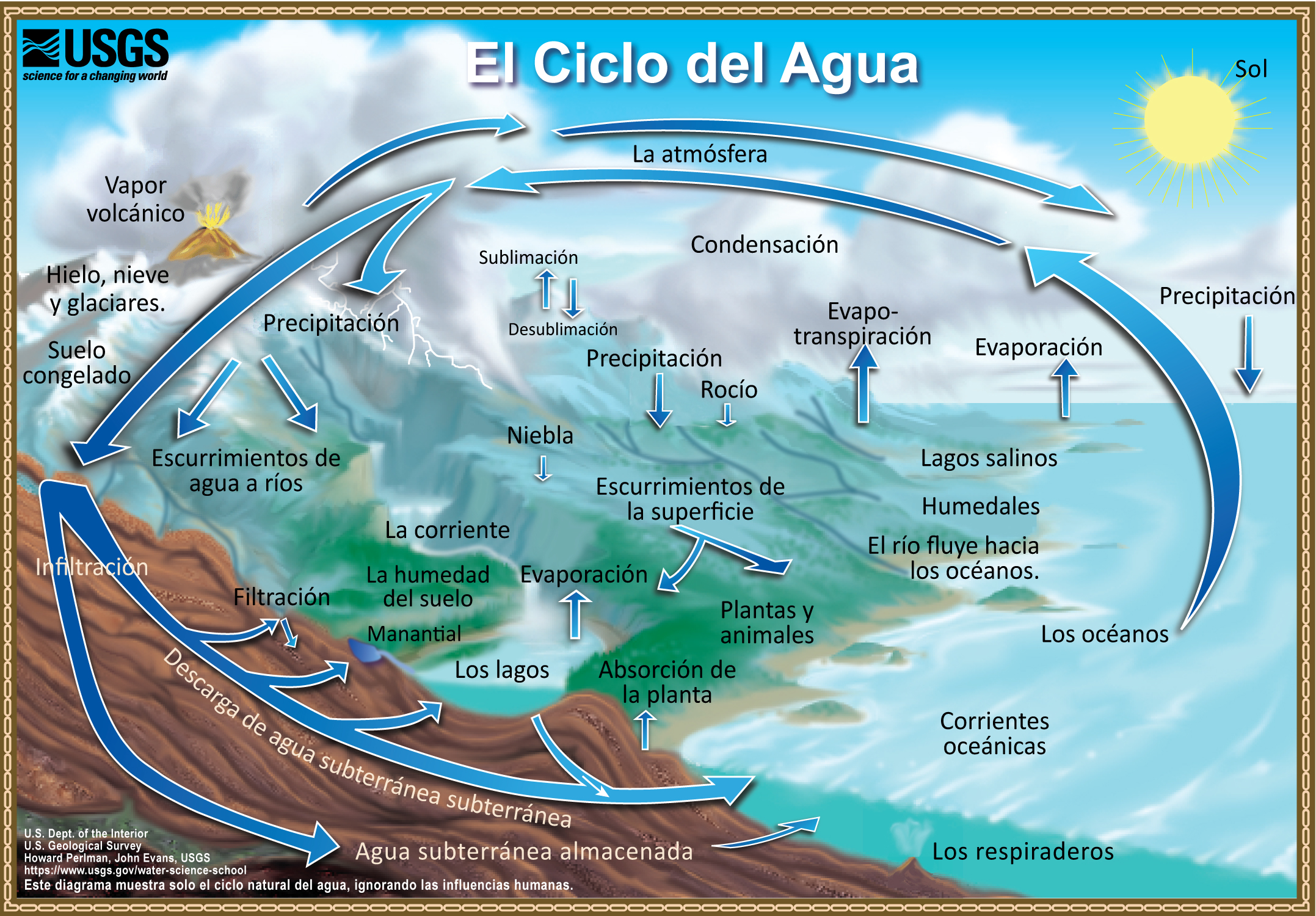 http://upload.wikimedia.org/wikipedia/commons/c/c5/Ciclo-del-agua.jpg