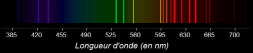 Emission spectrum of oxygen - fr.jpg